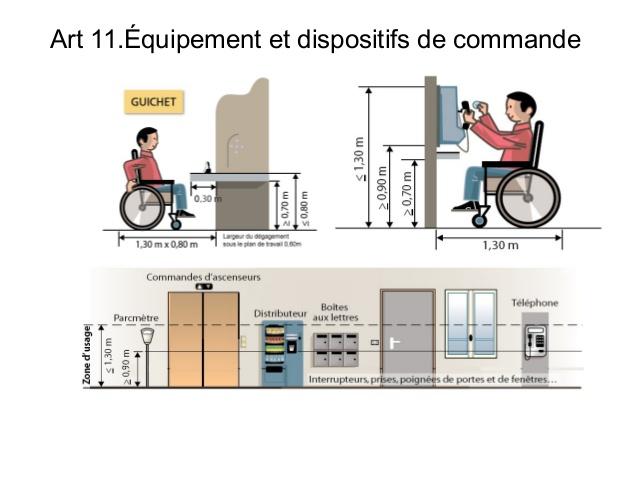 Hauteur D Un Plan De Travail Pour Handicape Pearlfection Fr