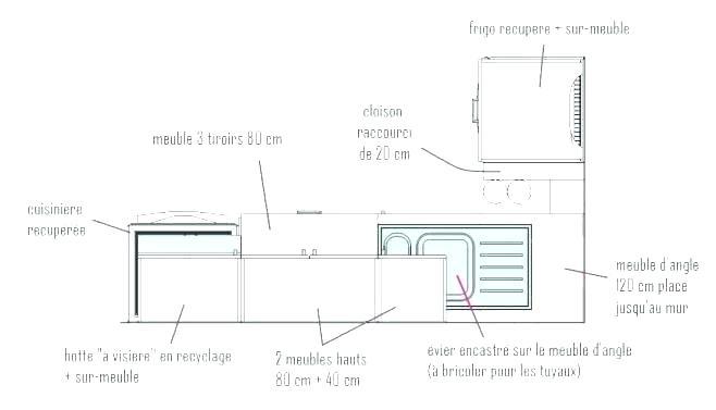 Dimension Plan De Travail Cuisine.Hauteur Plan De Travail Cuisine Restaurant Pearlfection Fr