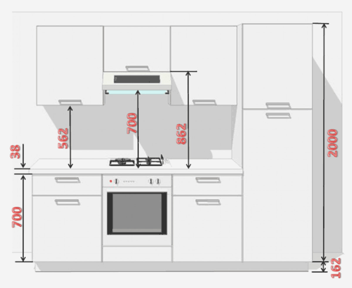 Plan De Travail Hauteur hauteur meuble haut cuisine rapport plan travail