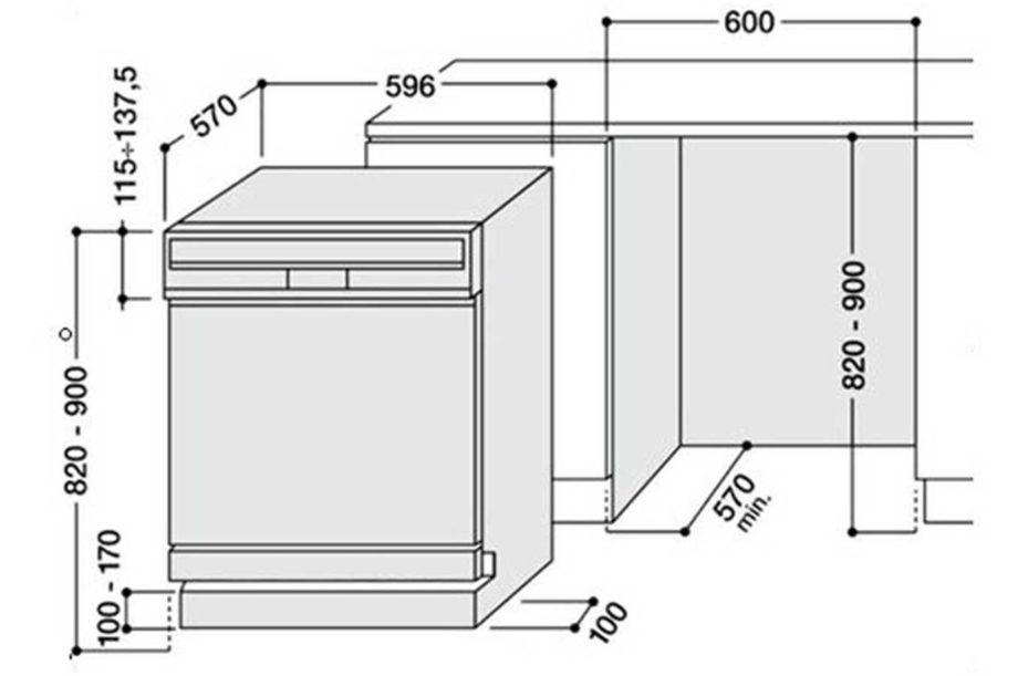 Taille Des Plan De Travail Ikea Pearlfection Fr