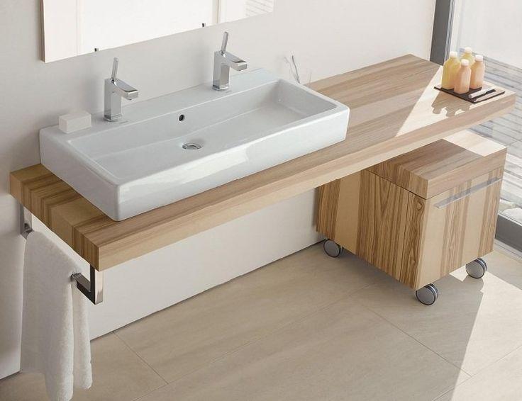 Plan de travail suspendu salle de bain meuble cuisine - pearlfection.fr