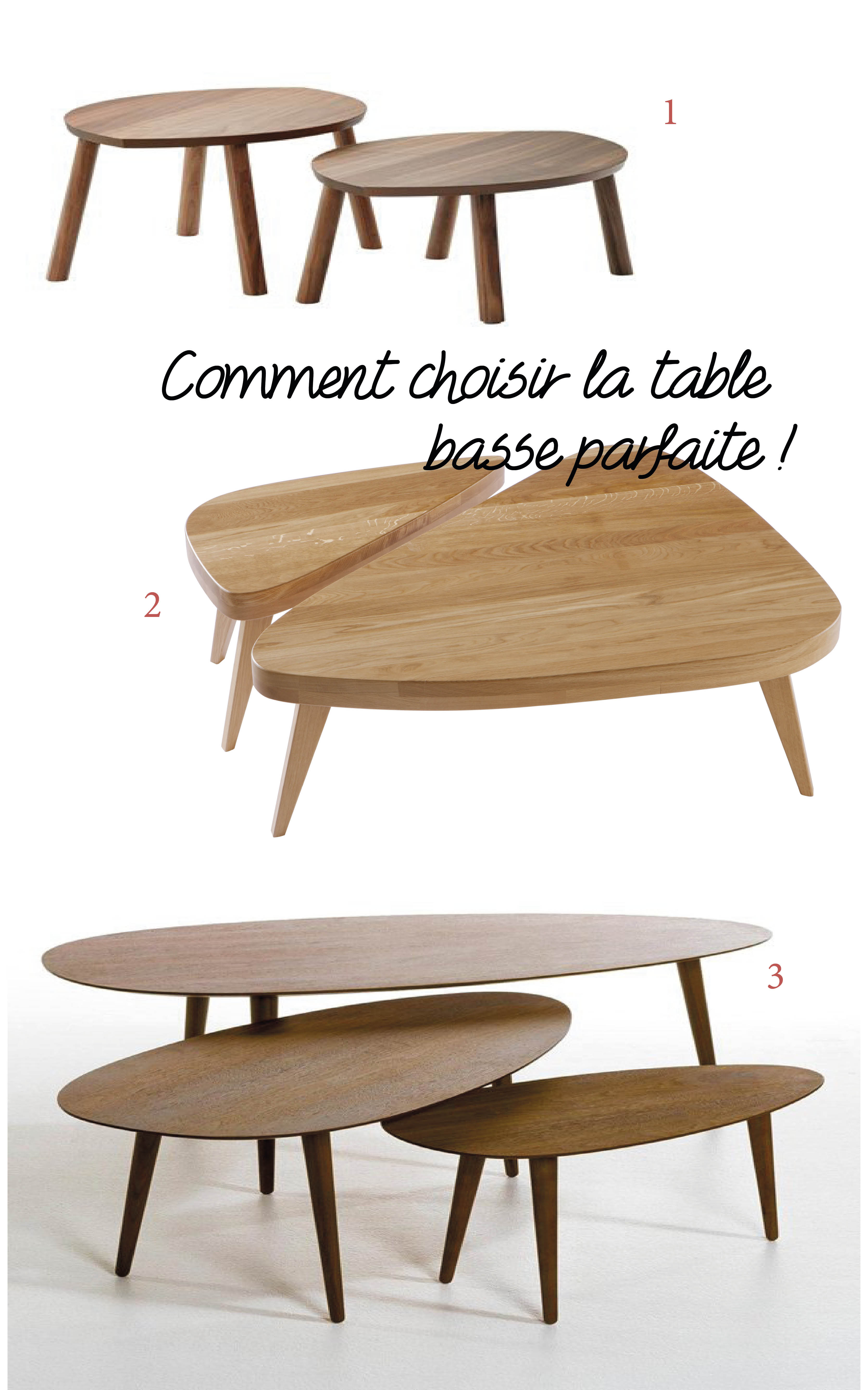 Table Basse Style Scandinave Ikea Pearlfection Fr